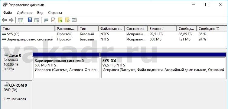 Окно Управление дисками в операционной системе Windows 10