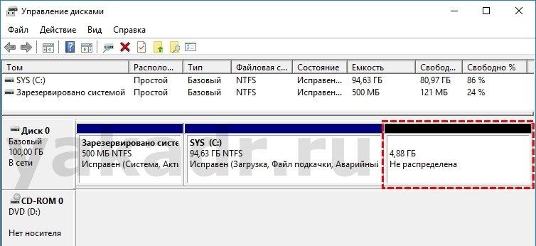 Не размеченная область в Управление дисками